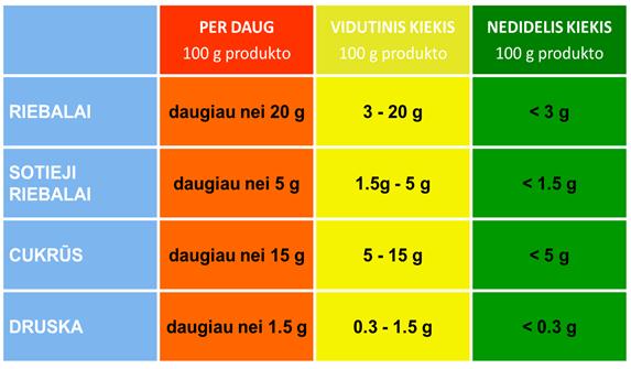 produktai yra kenksmingi ir naudingi hipertenzijai gydyti)